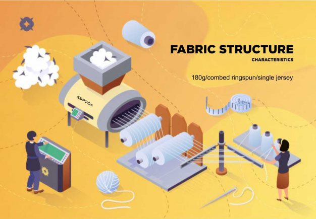 Fabric Material Structure Characteristics